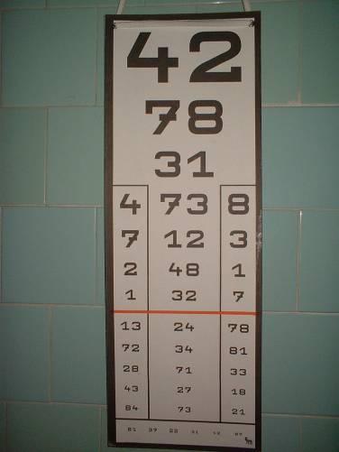 Látásvizsgáló tábla (Snellen-tábla)