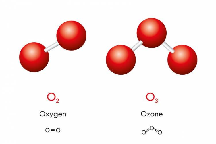 Oxigén és ózon molekula modellje