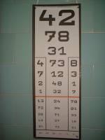 Látásvizsgáló tábla (Schnellen-tábla)