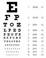 Látásvizsgáló Snellen-tábla